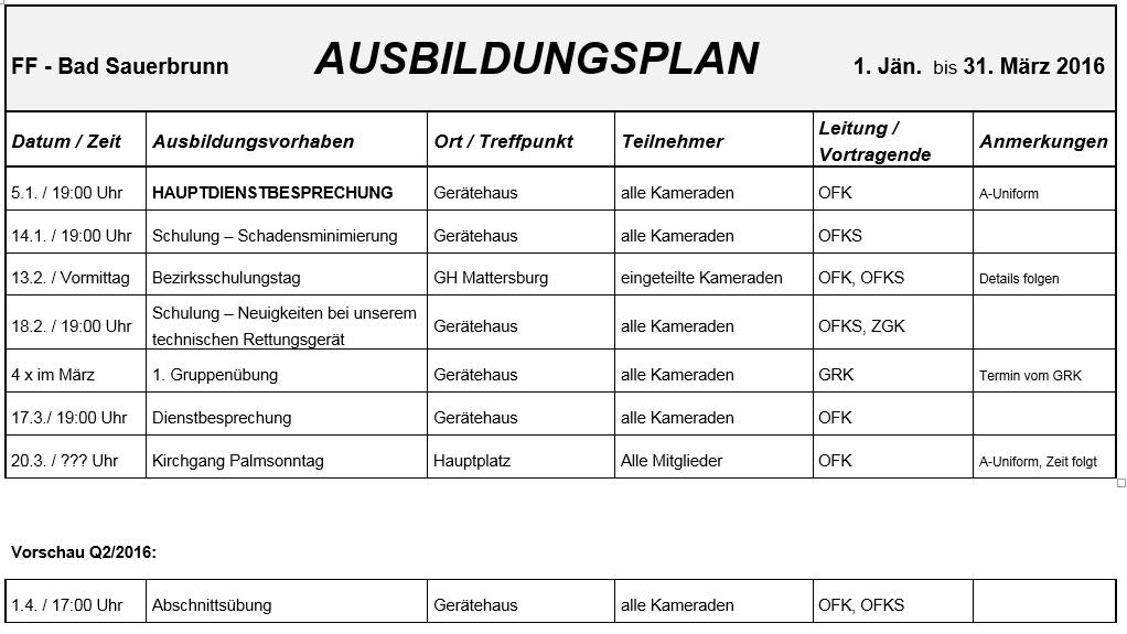 Partnervermittlung zentralschweiz